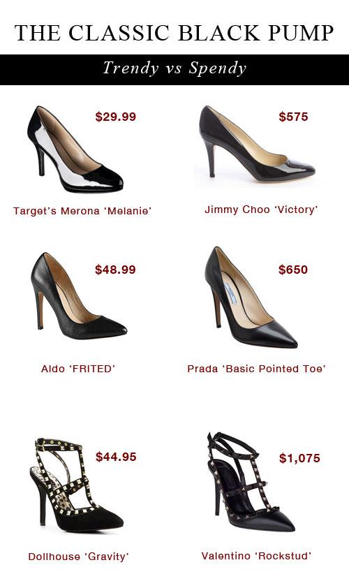 Trendy vs. Spendy: Valentino, Jimmy Choo, and Prada BlackPumps
